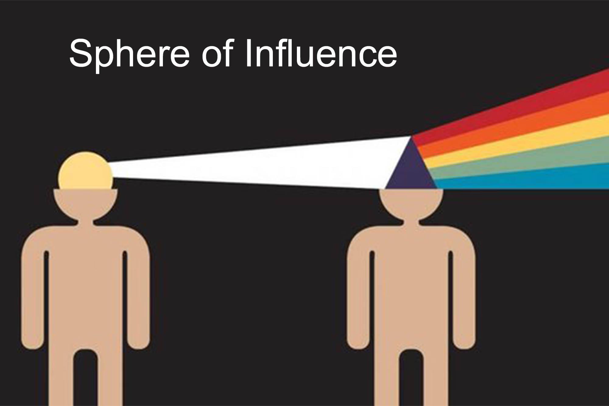 SphereofInfluence.jpg